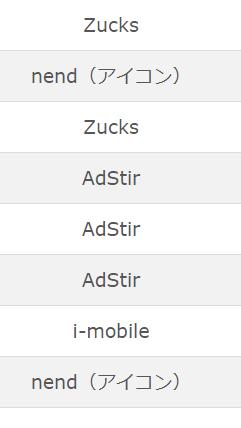 click-ad-network
